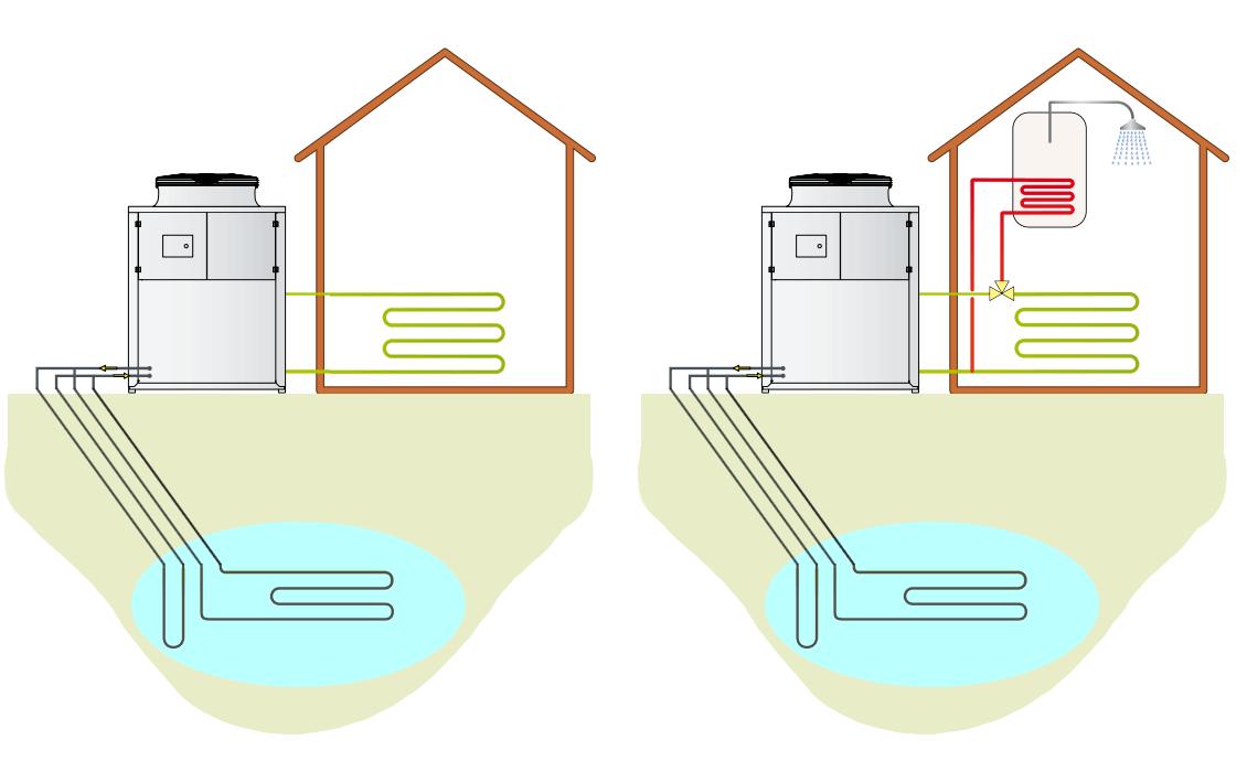 toplotne pumpe voda voda